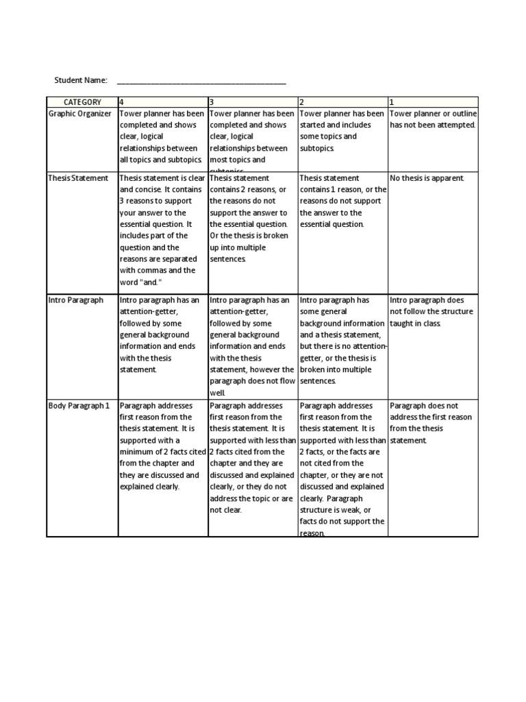 Psychology dissertation fellowship