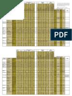 Pbe2009 Mixer Blender Chart