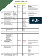 6 pdcurriculumteamplanning-november132013