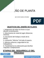 Objetivos de Diseño de Planta