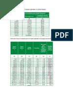 Tabla Del Subsidio Para El Empleo Aplicable a La Tarifa Anterior