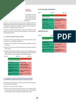 11F – Produtividade Variável Para o Serviço de Vedações Do Gesso Acartonado