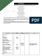 australia requirements 2014