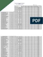 Data Segak Seri Permai Bln Mac 2010