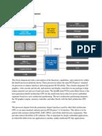 Introduction to Atom Processor