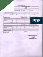 Rasoya Proteins Ltd SHP M14