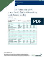 Inmarsat Fleet77 LES Codes