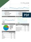 Analytics ZB Digitaal februari 08