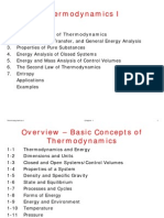 Thermodynamics 1 - Basic Concepts of Thermodynamics