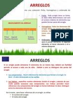 i. Definicion y Conceptos Simples y Estructuradas15-34
