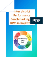 Inter District Performance Benchmarking of Rural Water Supply Schemes