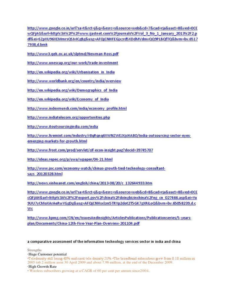 www google co in url