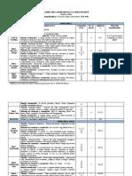 XII_Face2Face Upper Intermediate_Planificare Calendaristica