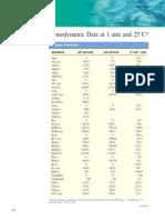 Tablas Datos Termodinamicos