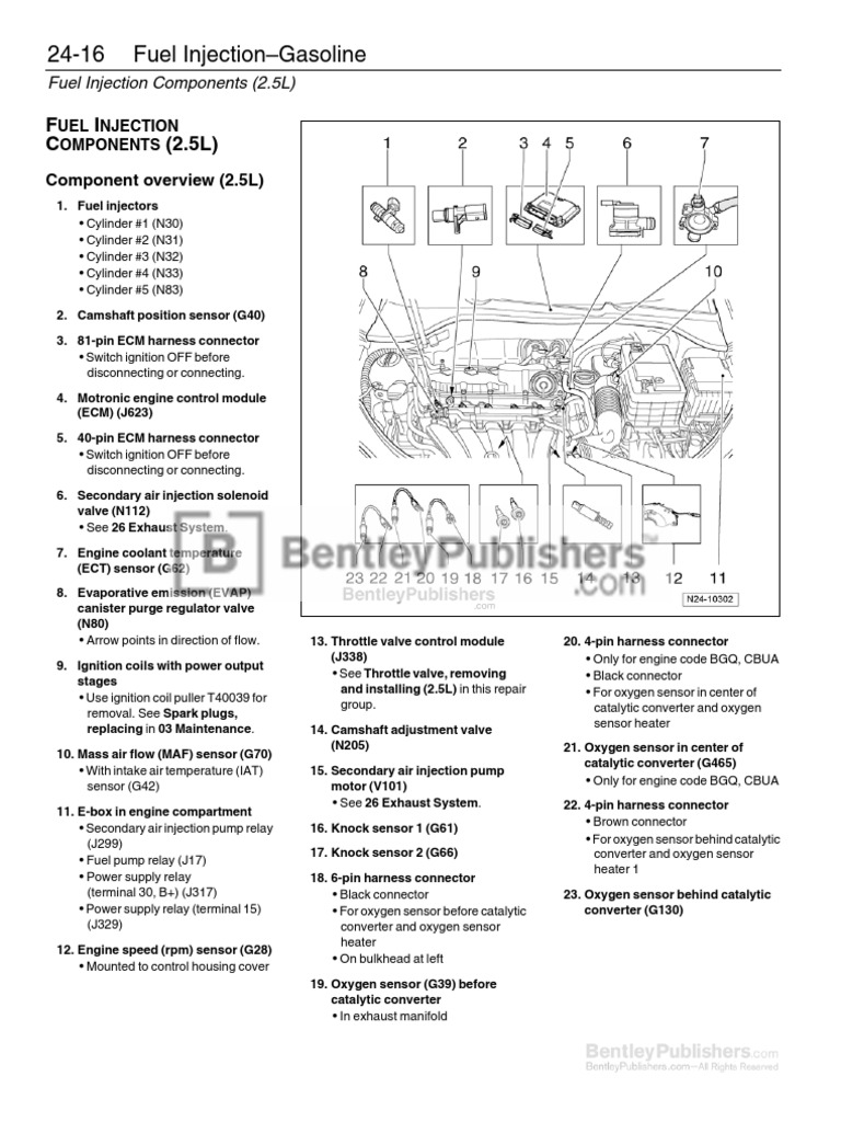 2009 Volkswagen Jetta Engine Diagram Electrical Wiring Diagrams 2010 Routan Tdi For Light Bmw 535i