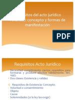 Requisitos Acto Juridico. Voluntad. Concepto y Manifestacion (1)