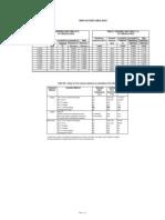 Attachment 4-Cable Technical Data
