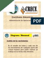 ADMON+OPERACIONES+III+PresentaciOn+Unid-7+Diagrama+Bimanual
