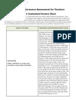 contextual factors chart task 1- ppat