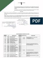 Convocatoria de Complementos Retributivos Docentes - Lista Provisional de Admitidos y Exluidos