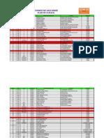 Orden Actuacion Troneo San Jorge 2014 Modificado