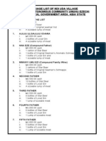 Marriage List of Ndi Uda Village