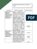 3.INSTALACIONES ELECTRICAS INTERIORES Y EXTERIORES.docx