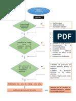 1a.-Mapa conceptual Electrotecnia.docx