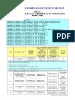 Decreto 2012 13780 Ricms Anexo 1 Alteração n 21
