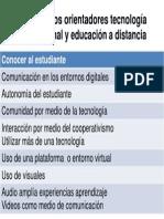 10 principios orientadores tecnologa instruccional y educacin a solos