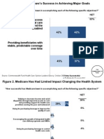 Figure 1. Medicare's Success in Achieving Major Goals