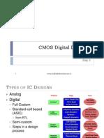 Introduction DigitalDesign