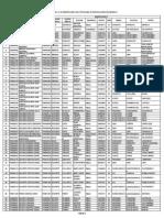 Lista de beneficiarios del PRE N° 10