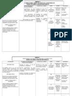 Plan de Estudio Ciencias Naturales de 1º a 5º