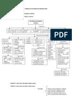Resumen (Six Sigma Simplificado)