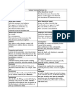 table of interpretive lead-ins