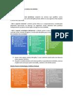 direito penal - fichamento aulas - Eduardo Medeiros.pdf