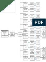 mapa conceptual metodologia 253532.pdf