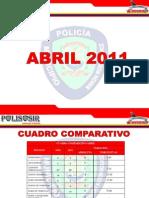 Info Abril 2011