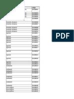 Registro de Necesidades de Capacitación Tecnica de Instructores