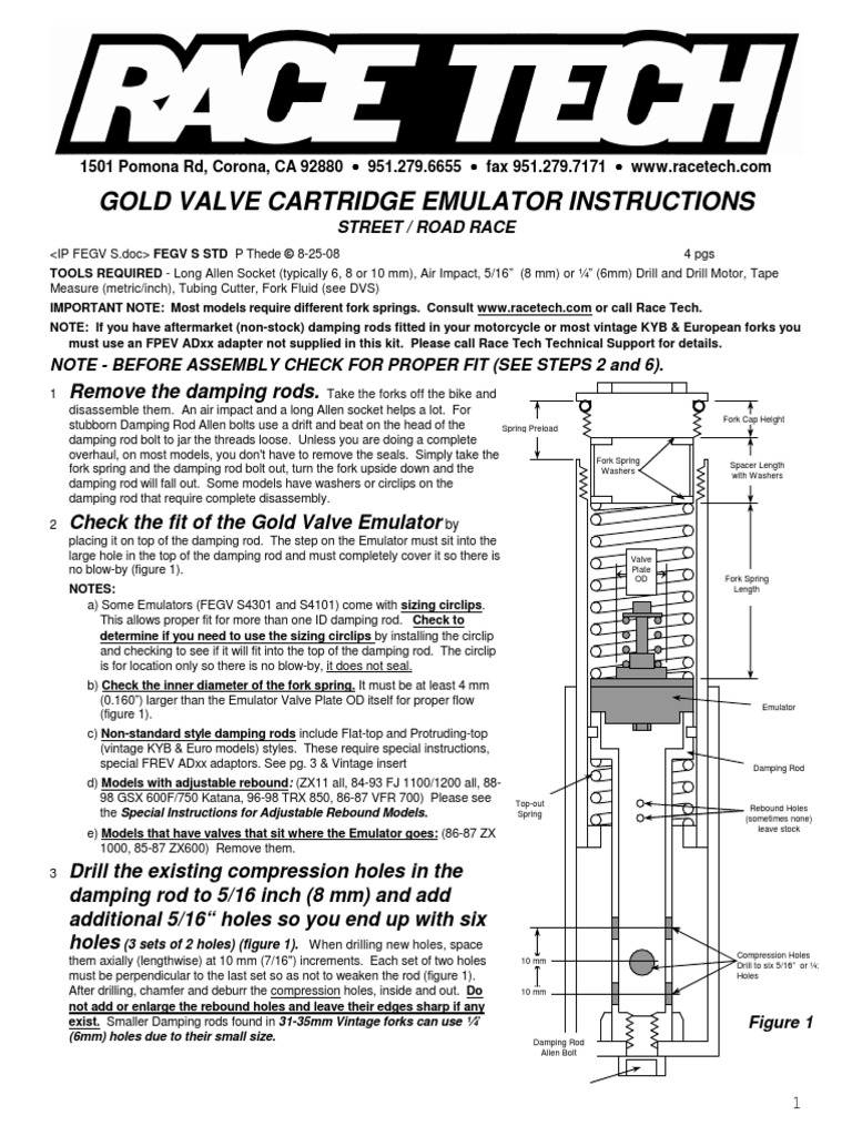 race tech gold valve cartridge emulators
