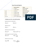 Tabla de Productos Notables, Derivadas e Integrales