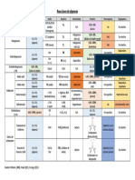 Reacciones de alquenos y alquinos v1.1.pdf