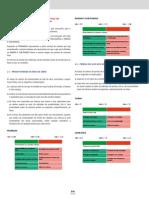11J – Produtividade Variável Para o Serviço de Sistemas Prediáis de Gás