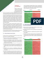 11N – Produtividade Variável Para o Serviço de Revestimento Interno de Paredes Com Argamassa