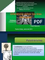 Diferencias Entre Positivismo , Constructivismo y Enfoque Critico