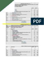 Presupuesto Deductivo y Adicional