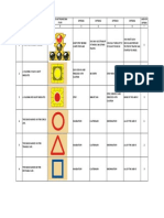 Learning Licence Test Road-signs-English
