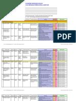 Instrumen Evaluasi Kinerja rSBI Versi Sekolah