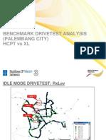 Benchmark Analysis Report Palembang City_Q4 2009